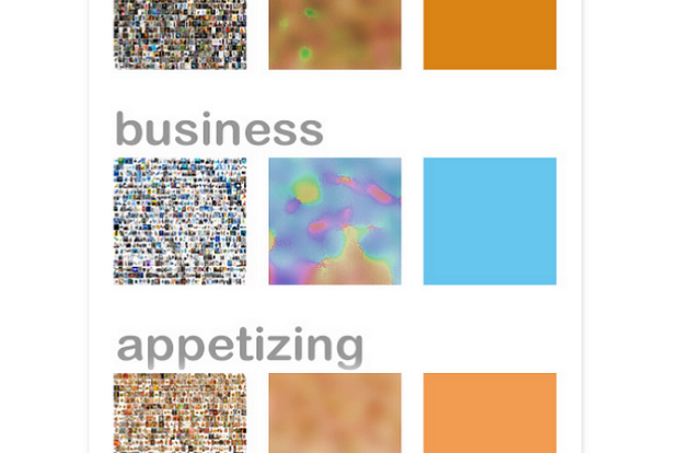 Conheça um método interessante para associar conceitos a cores