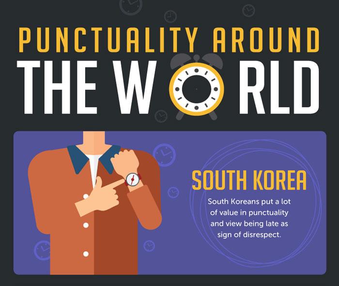 15 infográficos que mostram como países valorizam a pontualidade de forma diferente, e o Brasil comprovou sua fama