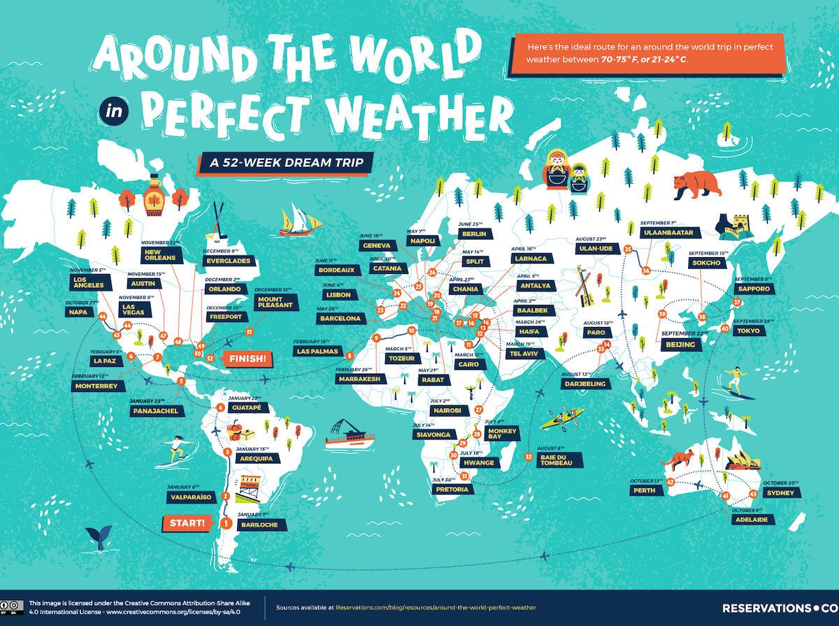 Este mapa mostra como aproveitar um clima de sol perfeito o ano todo